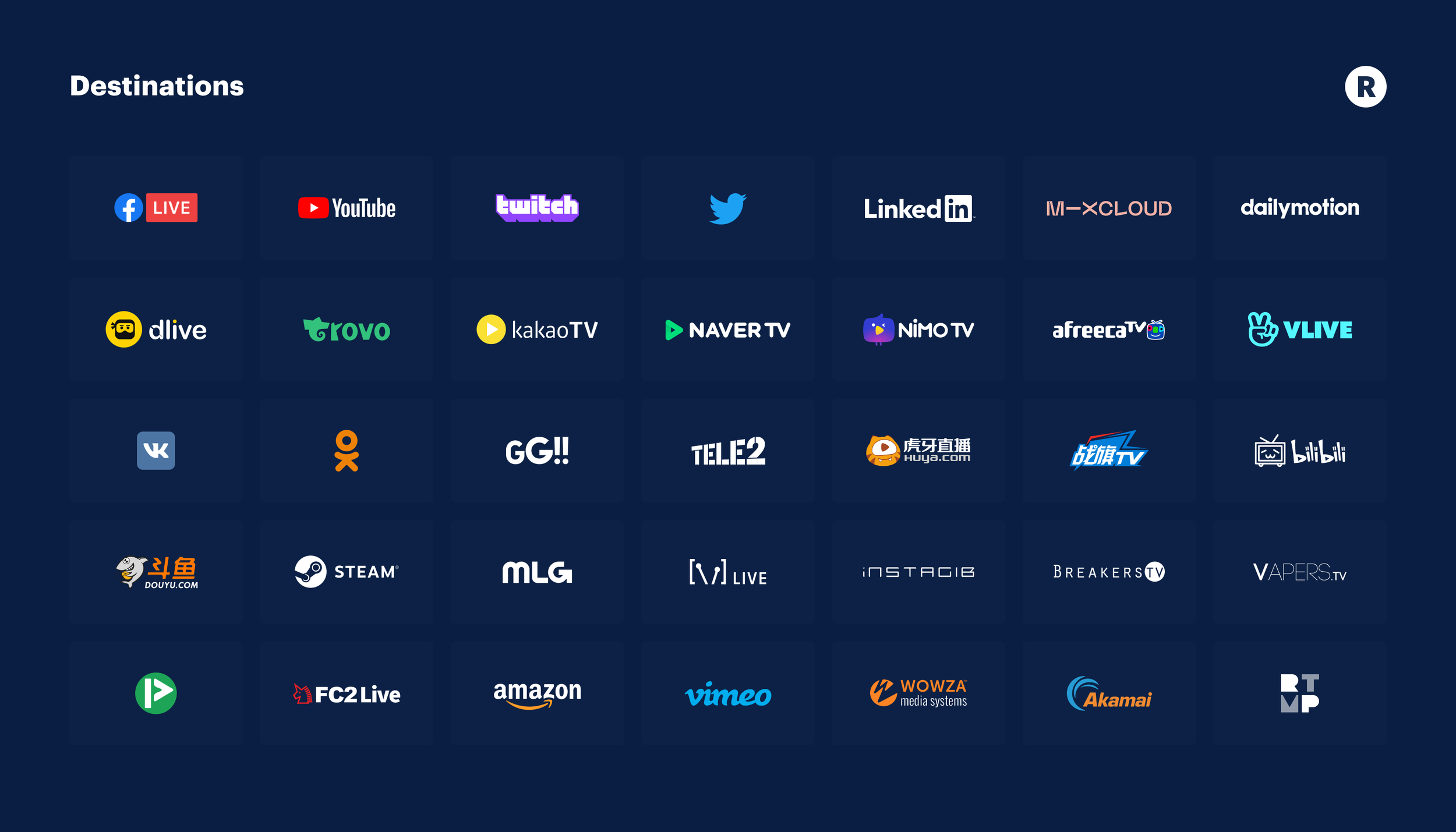 Free Restream Review: Split Video Streams to 30+ Social Platforms At Once